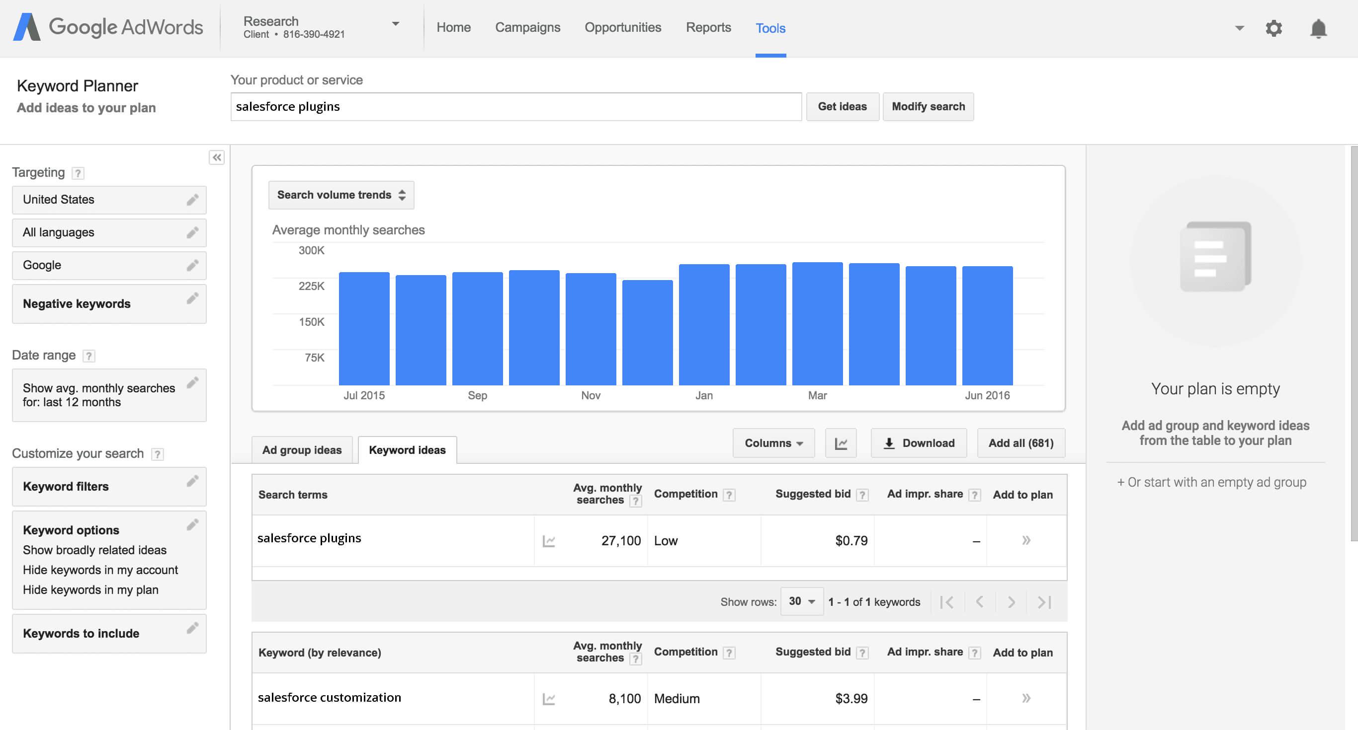 Google Ads для IT: сценарии развития