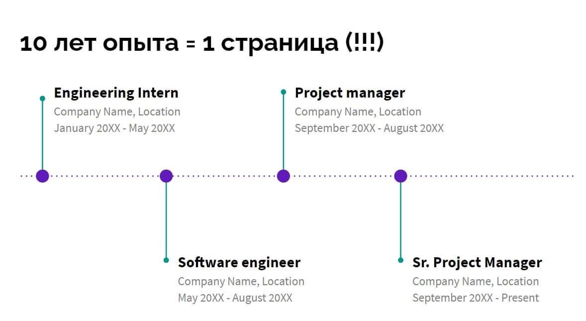 Пример резюме Алены Сабитовой, Route-to-Market Success Manager в VMware